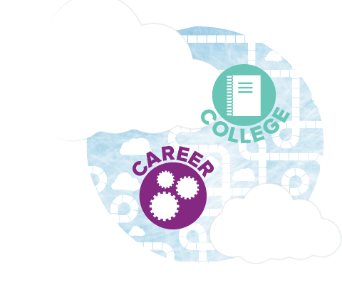 career and college graphic